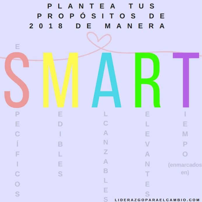 Propósitos 2018 SMART